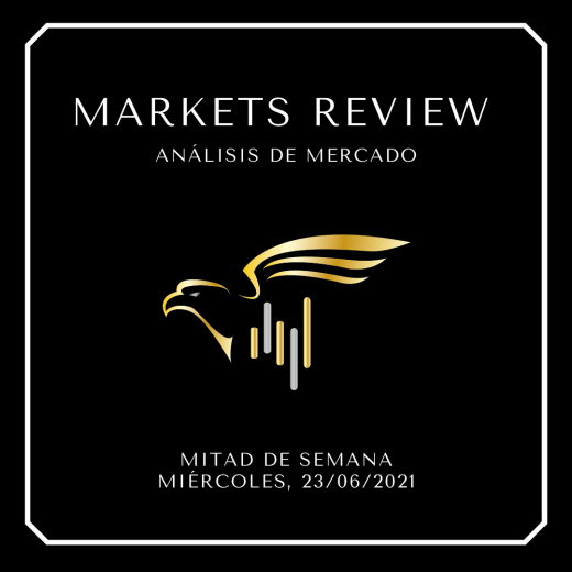 Markets Review 230621